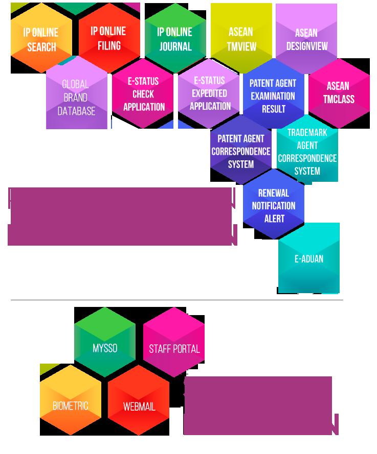 Online Services BM