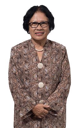TunkuNazihah